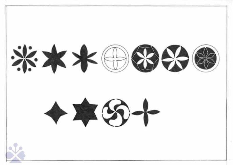 Ochranné znaky ako výzorníky štítov domov v regióne Hont, 1. polovica 20. storočia. Archív kresieb Ústavu etnológie SAV v Bratislave. Kresba: B. Šilingerová